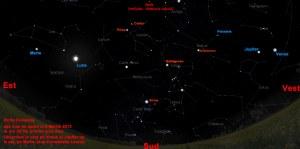 Marte, Venus, Jupiter